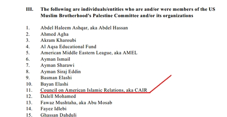 CAIR Named as Unindicted Co-conspirator in Holyland Foundation Trial