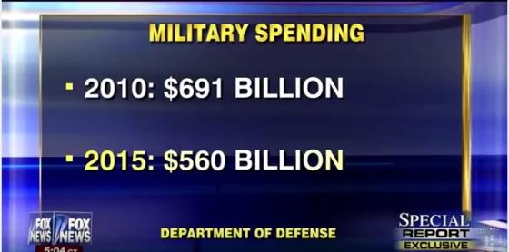 Military-readiness-160617-560x278